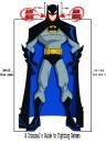 batmanfightchart