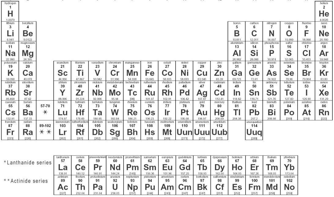 periodic_table_of_elements1